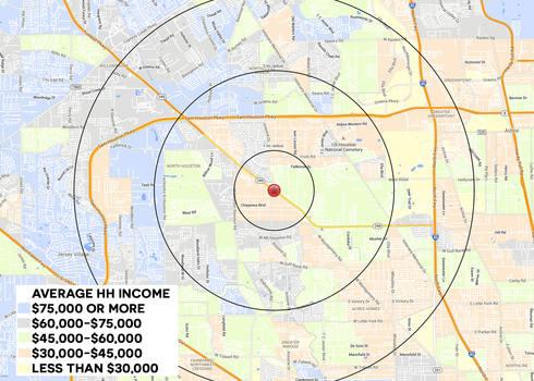 Antoine Town Center: Average HH Income